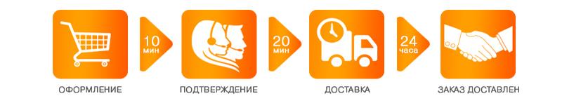 http://market-vann.ru/images/upload/dostavka_i_oplata121.png